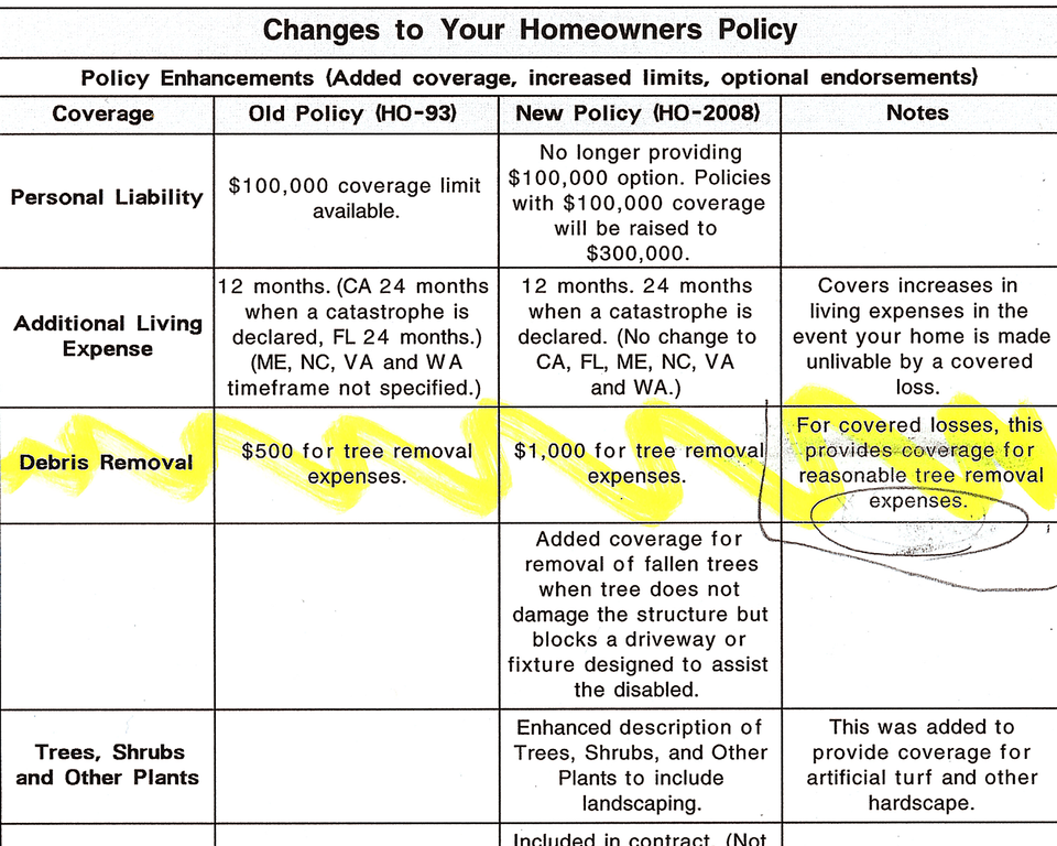 Usaa Homeowners Insurance Phone Number Car Insurance
