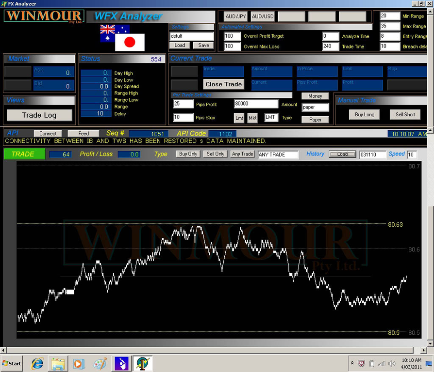 Forex trading forecast online
