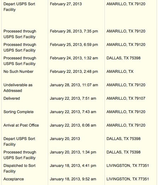 Ripoff Report | USPS Complaint Review Amarillo, Texas
