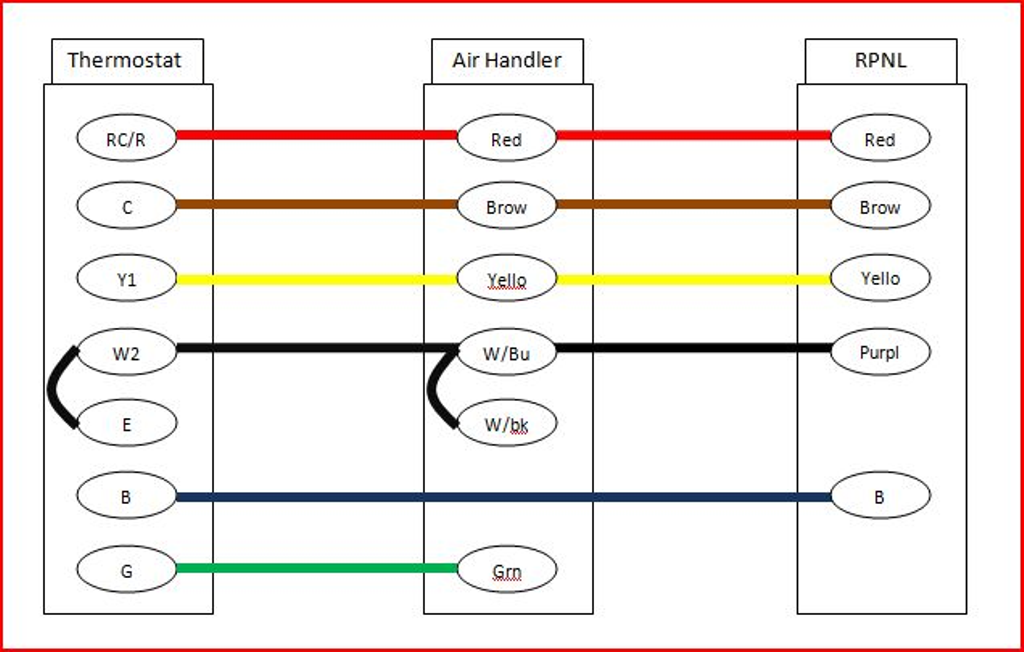 first company air handler wiring diagram wiring diagram and zone valve wiring installation instructions to heating