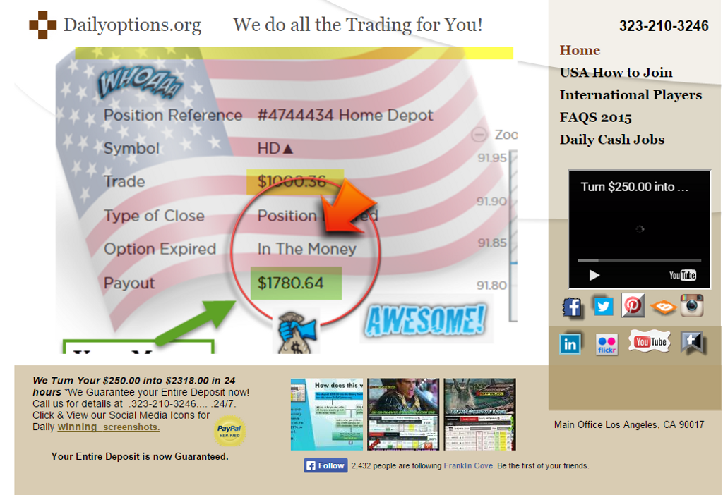 Options trading firm resolve